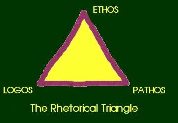Essay on ethos pathos logos